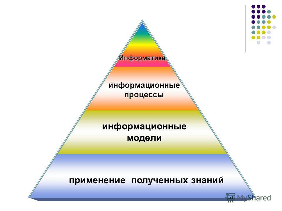 информационные процессы Информатика информационные модели применение полученных знаний