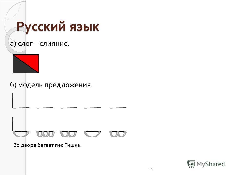 40 Русский язык а ) слог – слияние. б ) модель предложения. Во дворе бегает пес Тишка.