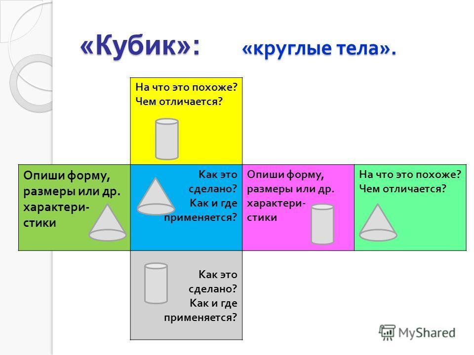 «Кубик»: « круглые тела ». На что это похоже ? Чем отличается ? Опиши форму, размеры или др. характери - стики Как это сделано ? Как и где применяется ? Опиши форму, размеры или др. характери - стики На что это похоже ? Чем отличается ? Как это сдела