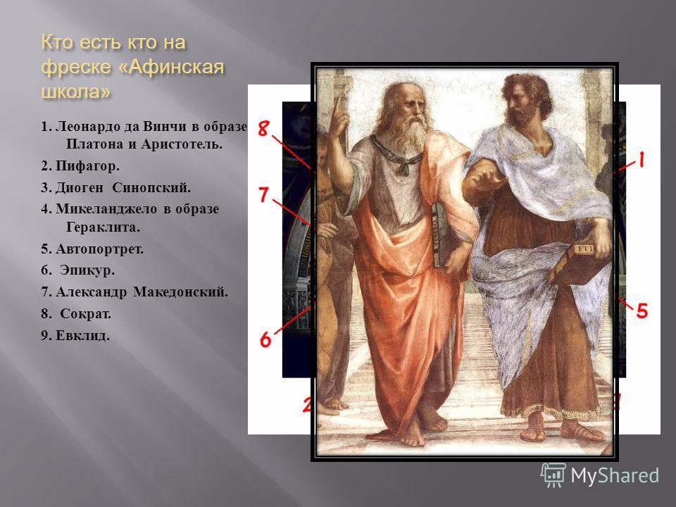 Кто есть кто на фреске « Афинская школа » 1. Леонардо да Винчи в образе Платона и Аристотель. 2. Пифагор. 3. Диоген Синопский. 4. Микеланджело в образе Гераклита. 5. Автопортрет. 6. Эпикур. 7. Александр Македонский. 8. Сократ. 9. Евклид.