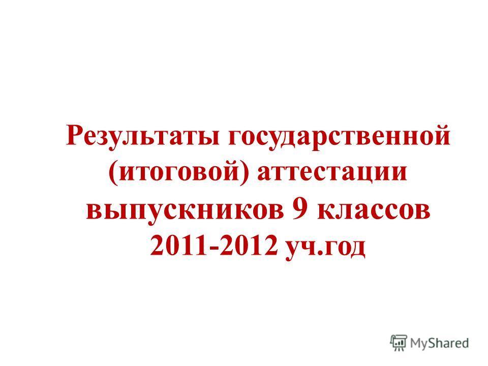 Результаты государственной (итоговой) аттестации выпускников 9 классов 2011-2012 уч.год