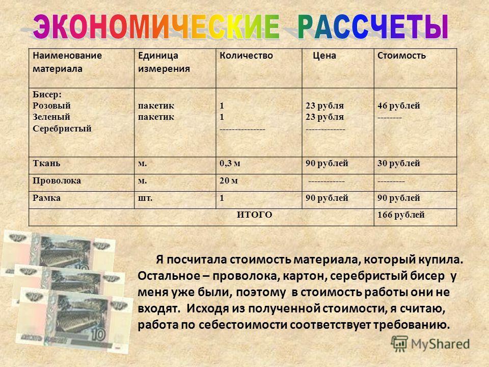 Наименование материала Единица измерения Количество ЦенаСтоимость Бисер: Розовый Зеленый Серебристый пакетик 1 --------------- 23 рубля ------------- 46 рублей -------- Тканьм.0,3 м90 рублей30 рублей Проволокам.20 м --------------------- Рамкашт.190