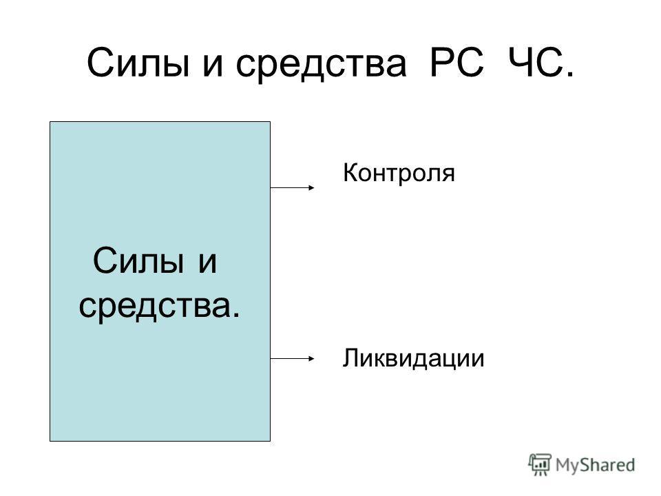 Силы и средства РС ЧС. Контроля Ликвидации Силы и средства.