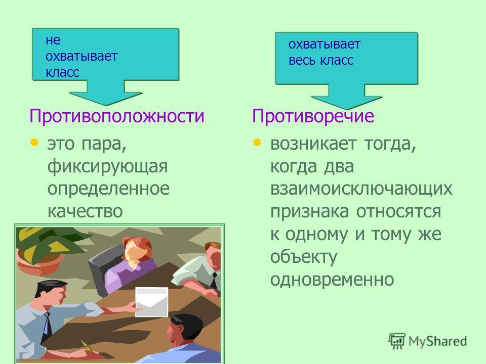 Противоположности это пара, фиксирующая определенное качество Противоречие возникает тогда, когда два взаимоисключающих признака относятся к одному и тому же объекту одновременно не охватывает класс охватывает весь класс