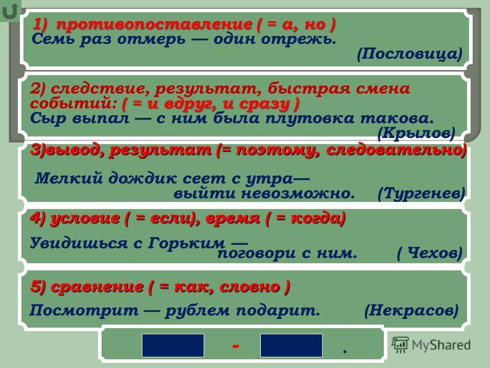 3)вывод, результат (= поэтому, следовательно) Мелкий дождик сеет с утра выйти невозможно. (Тургенев) 1)противопоставление ( = а, но ) Семь раз отмерь один отрежь. (Пословица) 4) условие ( = если), время ( = когда) Увидишься с Горьким поговори с ним.