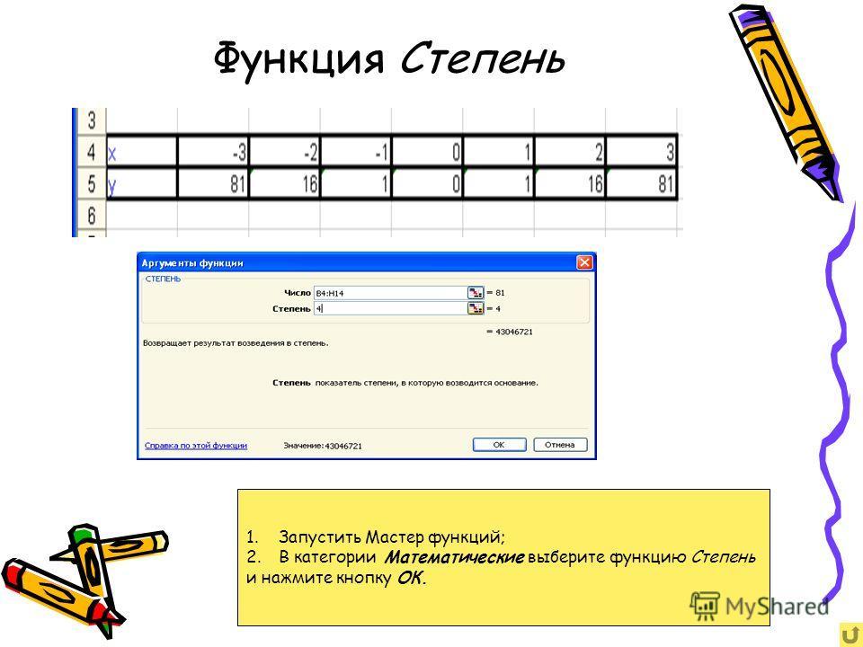 Функция Степень 1.Запустить Мастер функций; 2.В категории Математические выберите функцию Степень и нажмите кнопку ОК.