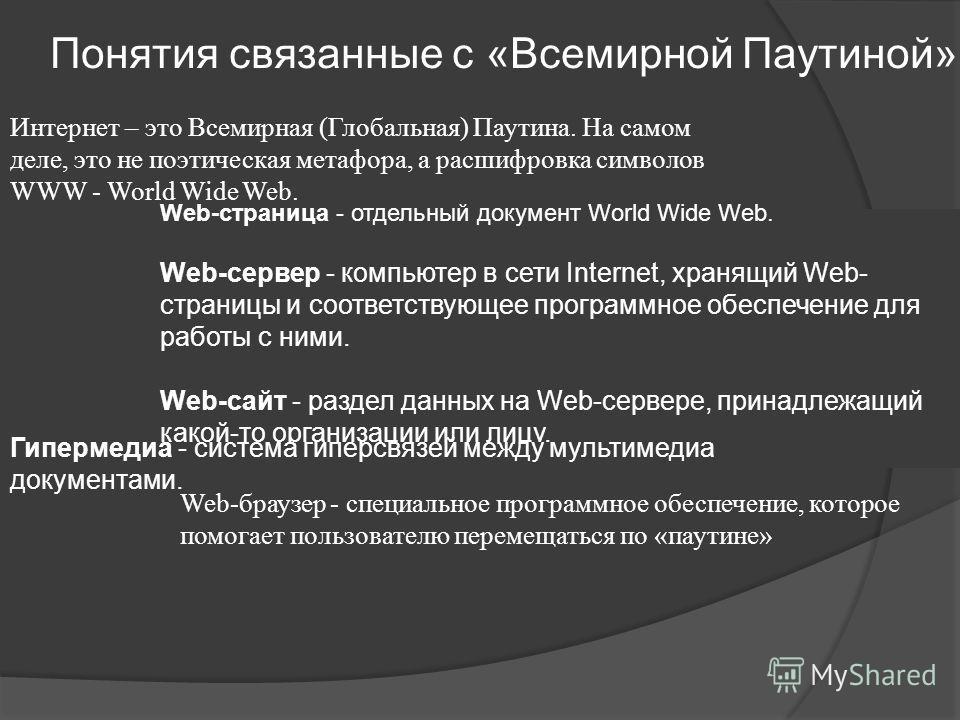 Понятия связанные с «Всемирной Паутиной» Интернет – это Всемирная (Глобальная) Паутина. На самом деле, это не поэтическая метафора, а расшифровка символов WWW - World Wide Web. Web-страница - отдельный документ World Wide Web. Web-сервер - компьютер