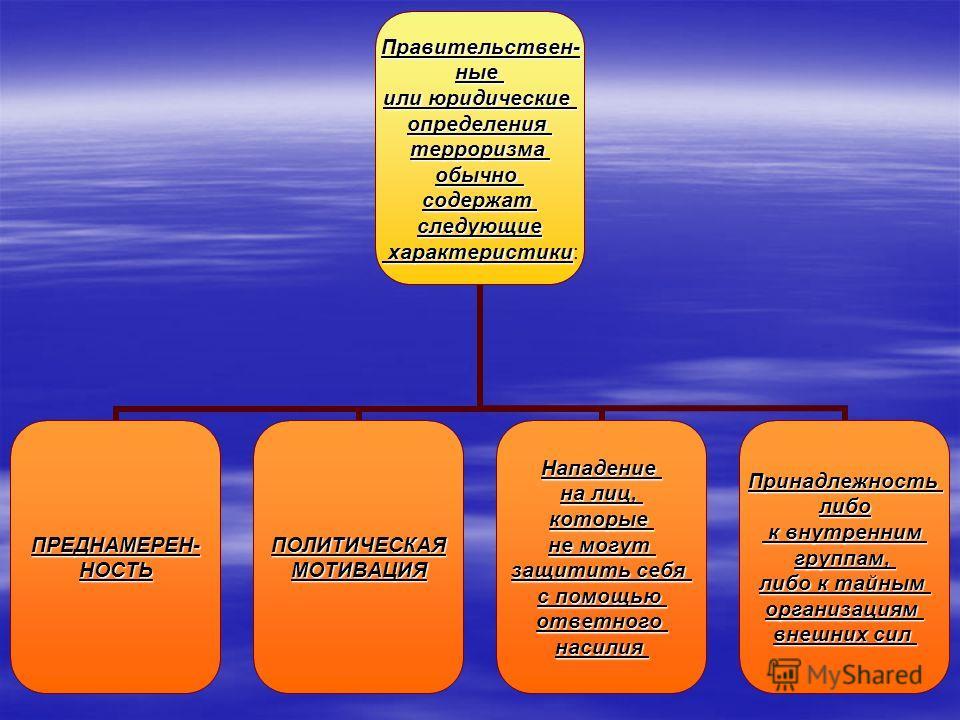 Правительствен-ные или юридические определениятерроризмаобычносодержатследующие характеристики характеристики: ПРЕДНАМЕРЕН-НОСТЬПОЛИТИЧЕСКАЯМОТИВАЦИЯНападение на лиц, которые не могут защитить себя с помощью ответногонасилияПринадлежностьлибо к внутр