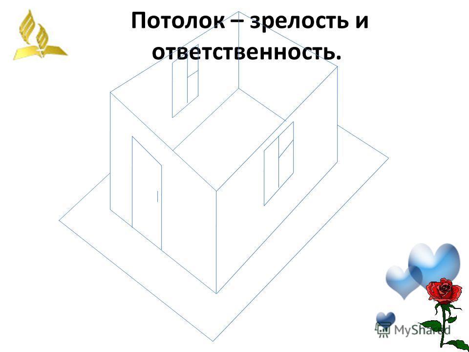 Потолок – зрелость и ответственность.