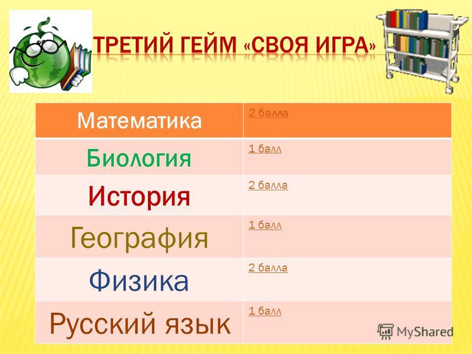 Математика 2 балла Биология 1 балл История 2 балла География 1 балл Физика 2 балла Русский язык 1 балл