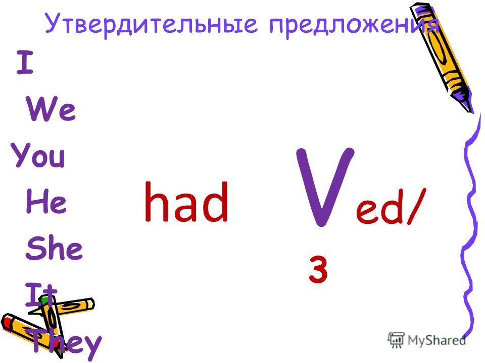 Утвердительные предложения I We You He She It They V ed/ 3 had