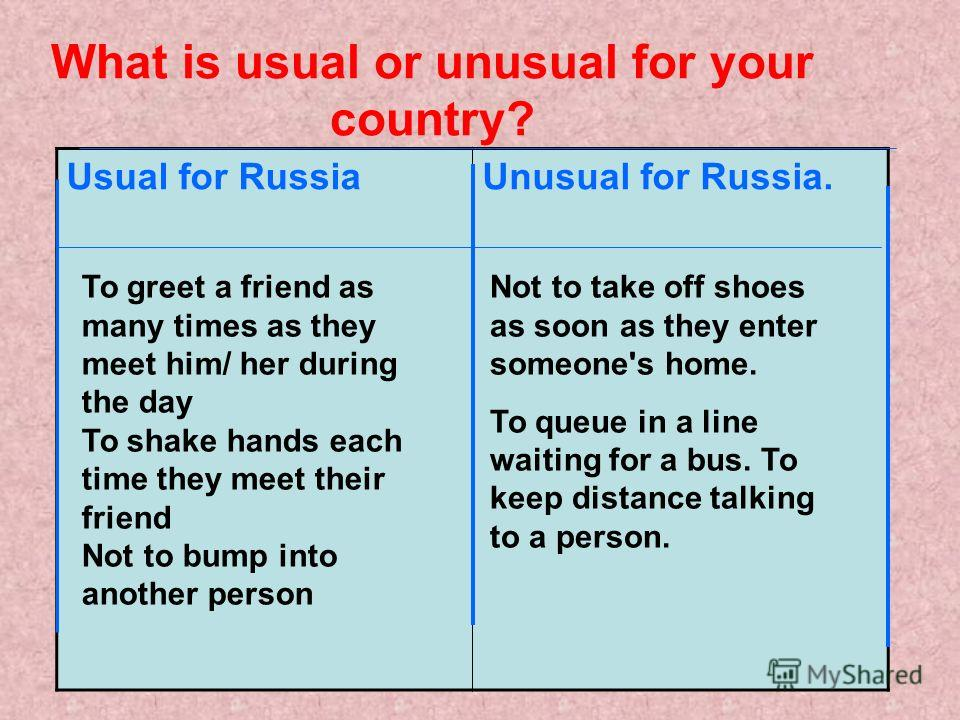 What is usual or unusual for your country? Usual for RussiaUnusual for Russia. To greet a friend as many times as they meet him/ her during the day To shake hands each time they meet their friend Not to bump into another person Not to take off shoes