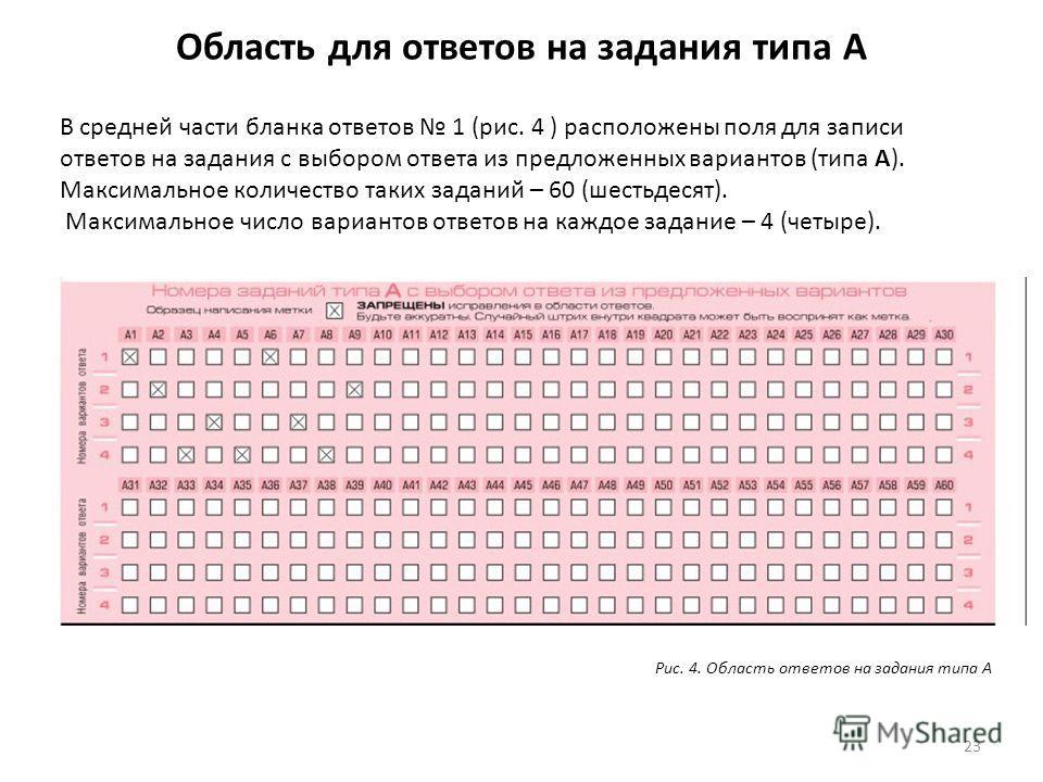 Область для ответов на задания типа А В средней части бланка ответов 1 (рис. 4 ) расположены поля для записи ответов на задания с выбором ответа из предложенных вариантов (типа А). Максимальное количество таких заданий – 60 (шестьдесят). Максимальное