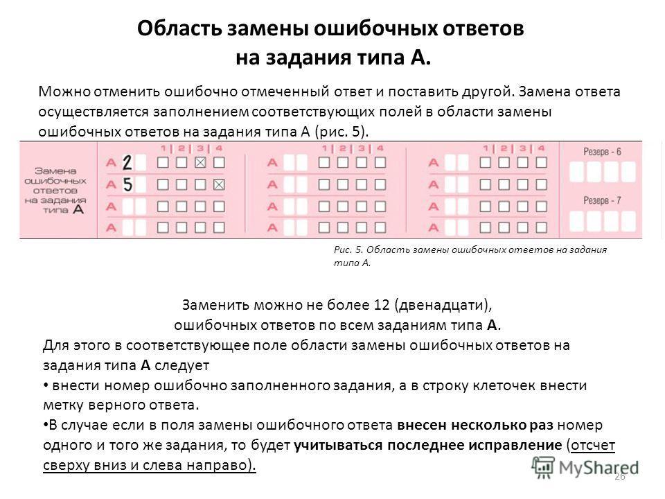Область замены ошибочных ответов на задания типа А. Можно отменить ошибочно отмеченный ответ и поставить другой. Замена ответа осуществляется заполнением соответствующих полей в области замены ошибочных ответов на задания типа А (рис. 5). Рис. 5. Обл