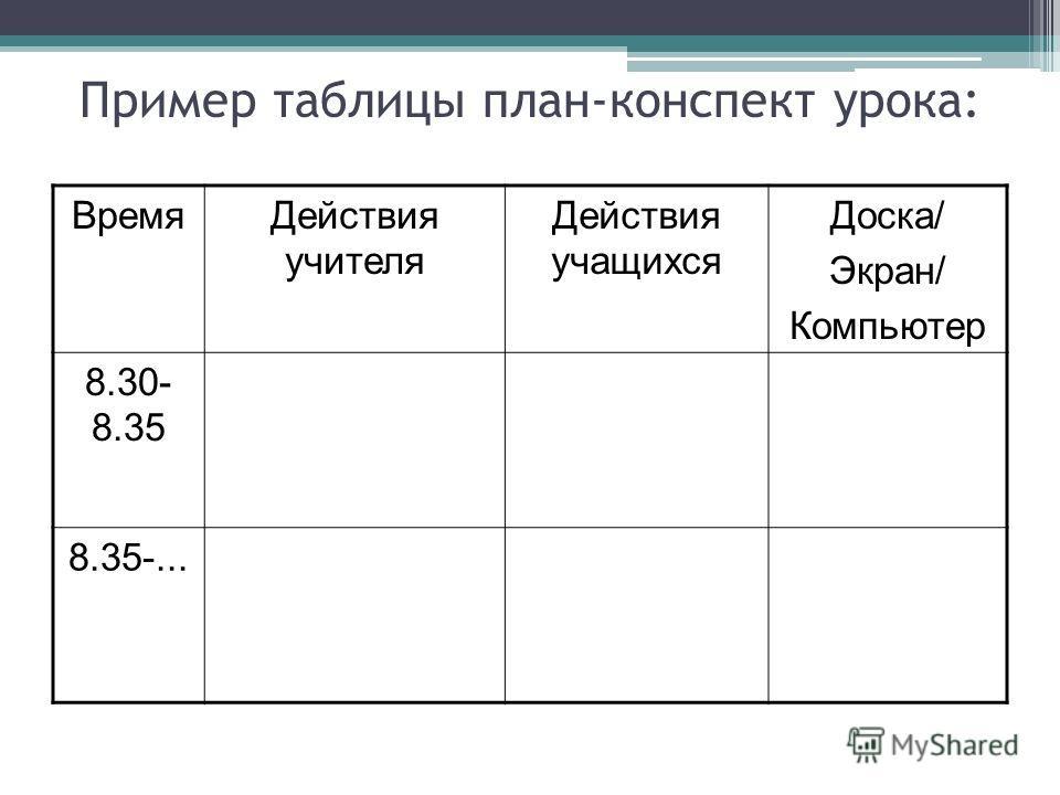 Пример таблицы план-конспект урока: ВремяДействия учителя Действия учащихся Доска/ Экран/ Компьютер 8.30- 8.35 8.35-...
