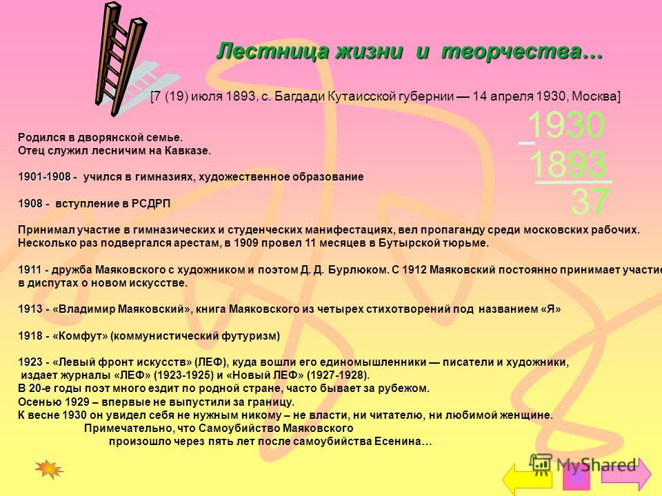 Лестница жизни и творчества… [7 (19) июля 1893, с. Багдади Кутаисской губернии 14 апреля 1930, Москва] Родился в дворянской семье. Отец служил лесничим на Кавказе. 1901-1908 1901-1908 - учился в гимназиях, художественное образование 1908 1908 - вступ
