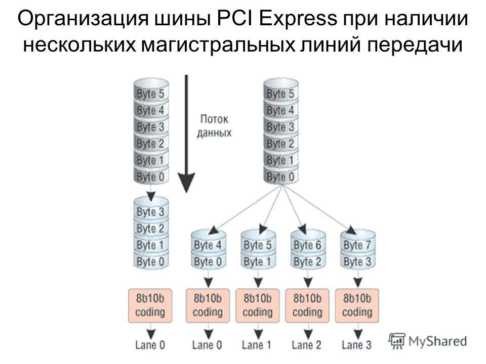 Организация шины PCI Express при наличии нескольких магистральных линий передачи