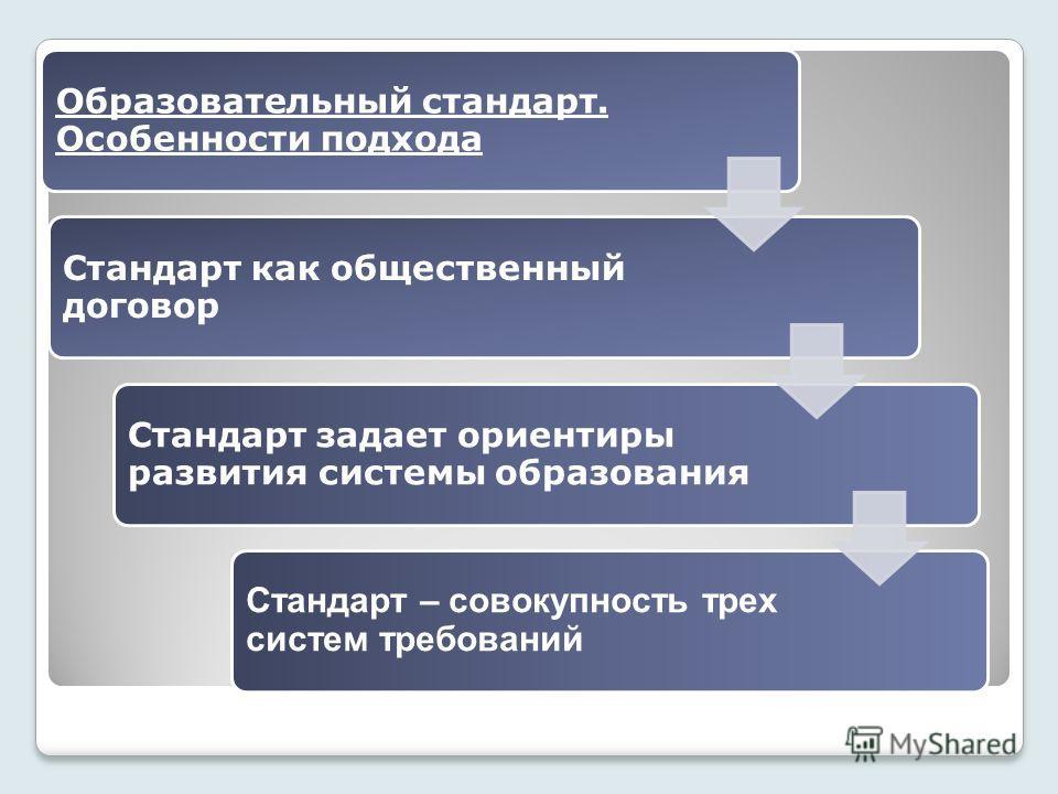 Образовательный стандарт. Особенности подхода Стандарт как общественный договор Стандарт задает ориентиры развития системы образования Стандарт – совокупность трех систем требований