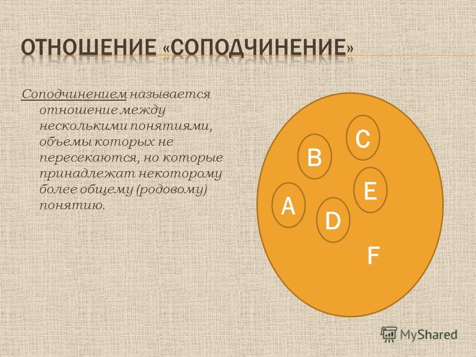 Соподчинением называется отношение между несколькими понятиями, объемы которых не пересекаются, но которые принадлежат некоторому более общему (родовому) понятию. F В А С D E