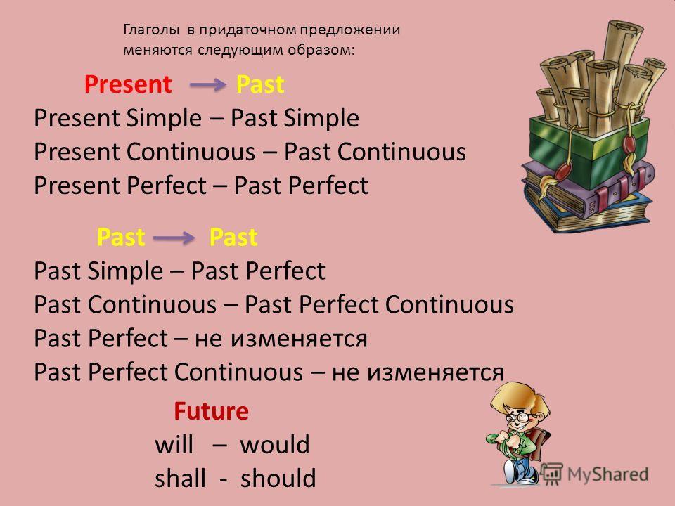 Глаголы в придаточном предложении меняются следующим образом: Present Past Present Simple – Past Simple Present Continuous – Past Continuous Present Perfect – Past Perfect Past Past Past Simple – Past Perfect Past Continuous – Past Perfect Continuous