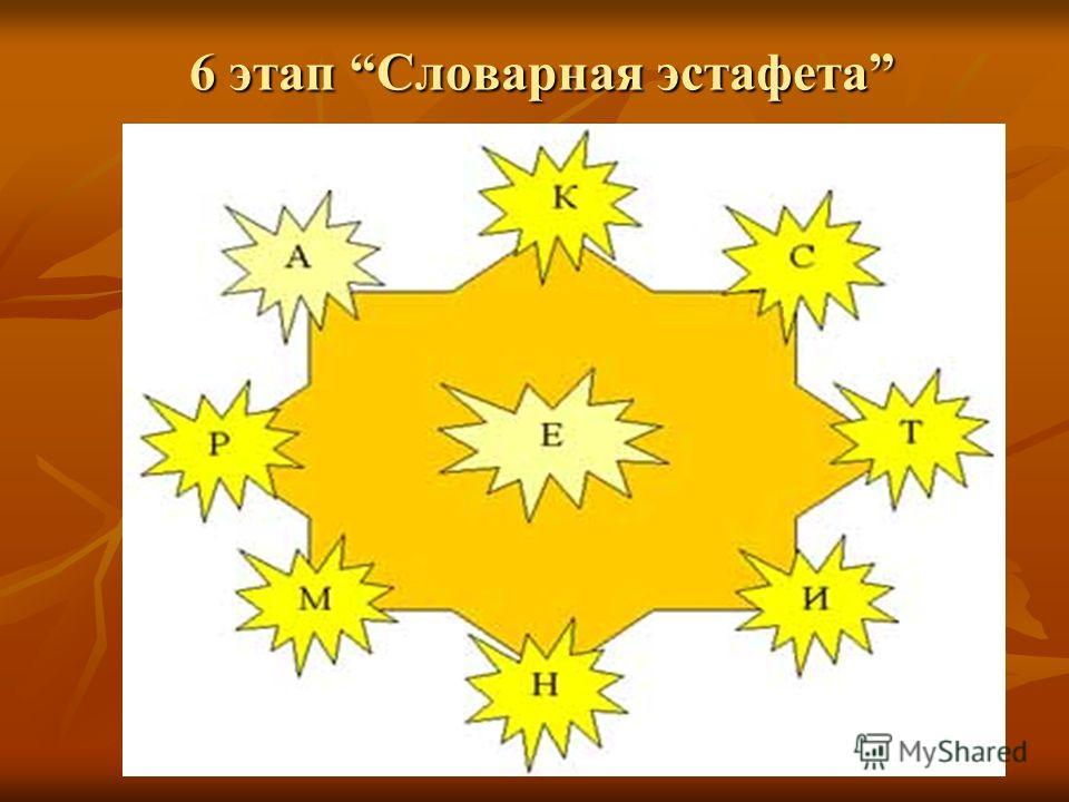 6 этап Словарная эстафета 6 этап Словарная эстафета