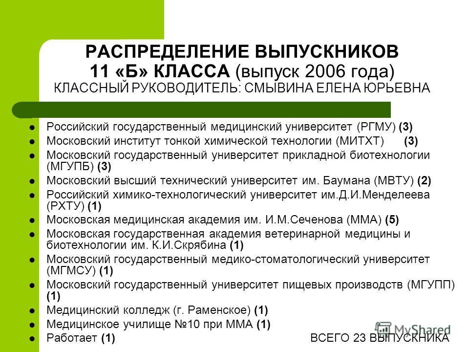 РАСПРЕДЕЛЕНИЕ ВЫПУСКНИКОВ 11 «Б» КЛАССА (выпуск 2006 года) КЛАССНЫЙ РУКОВОДИТЕЛЬ: СМЫВИНА ЕЛЕНА ЮРЬЕВНА Российский государственный медицинский университет (РГМУ) (3) Московский институт тонкой химической технологии (МИТХТ)(3) Московский государственн