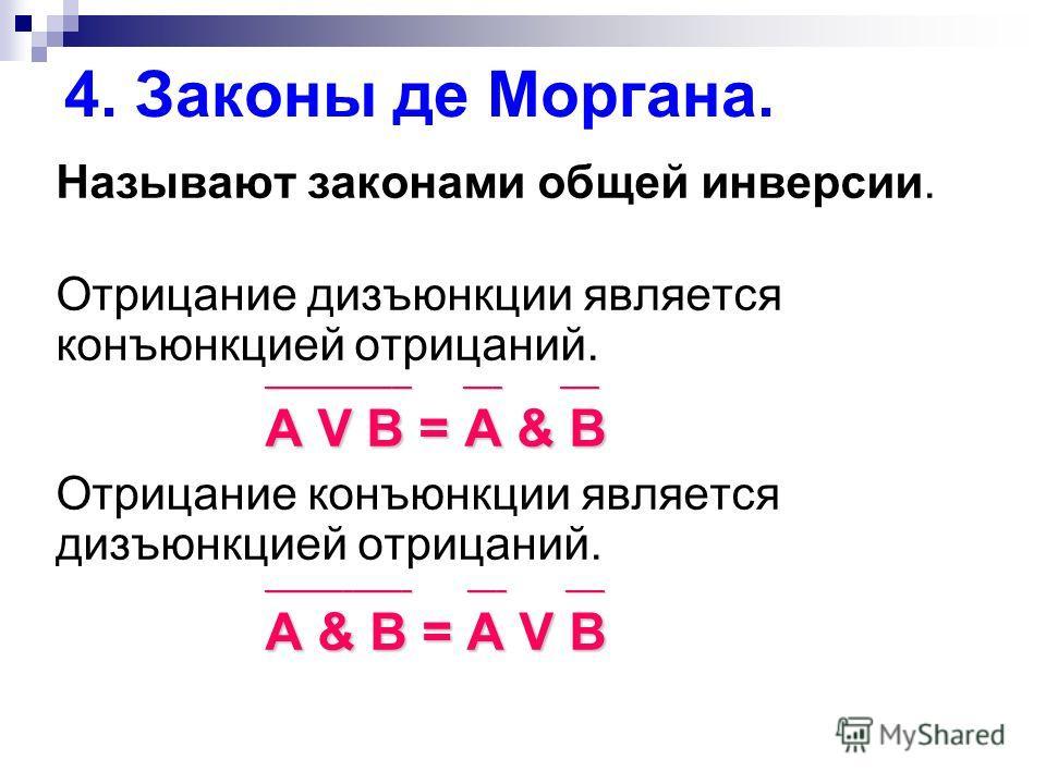Называют законами общей инверсии. _______________ ____ ____ Отрицание дизъюнкции является конъюнкцией отрицаний. _______________ ____ ____ A V B = A & B Отрицание конъюнкции является дизъюнкцией отрицаний. _______________ ____ ____ A & B = A V B