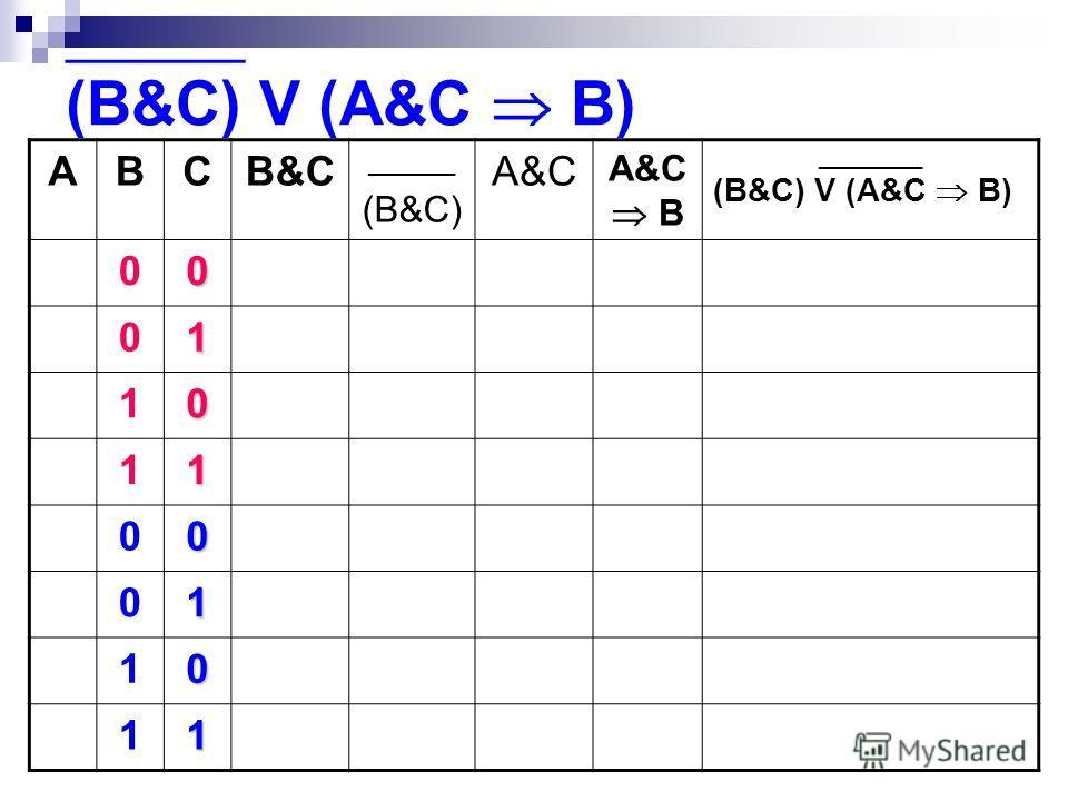 ABCB&C ______ (B&C) A&C A&C B _________ (B&C) V (A&C B) 00 01 10 11 00 01 10 11