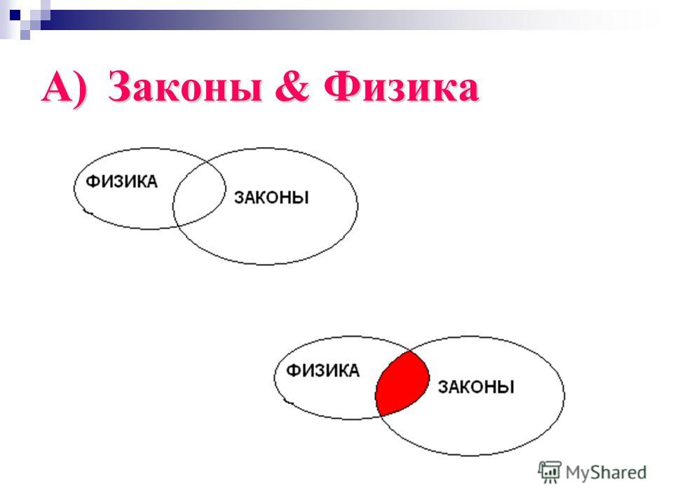 А)Законы & Физика