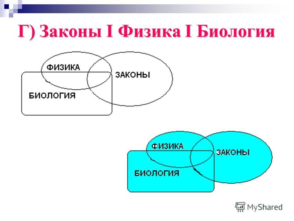 Г) Законы I Физика I Биология