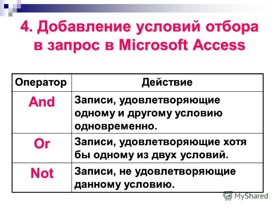 4. Добавление условий отбора в запрос в Microsoft Access ОператорДействие And Записи, удовлетворяющие одному и другому условию одновременно. Or Записи, удовлетворяющие хотя бы одному из двух условий. Not Записи, не удовлетворяющие данному условию. Оп