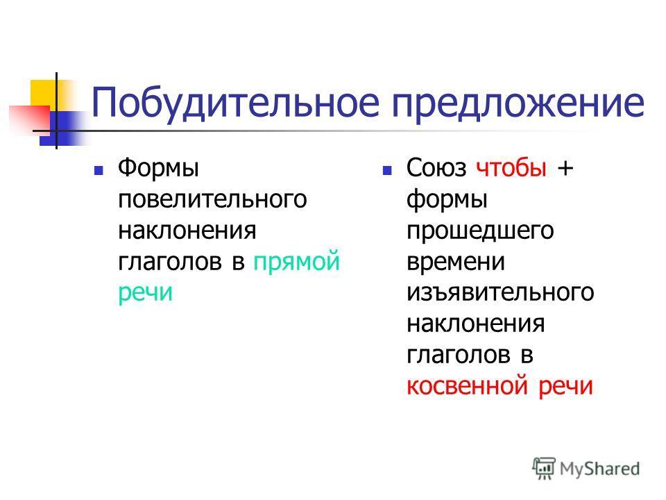 Побудительное предложение Формы повелительного наклонения глаголов в прямой речи Союз чтобы + формы прошедшего времени изъявительного наклонения глаголов в косвенной речи