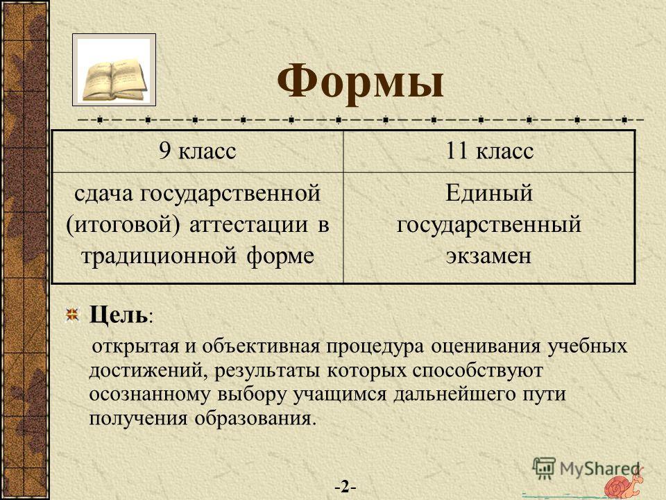 Анализ государственной итоговой аттестации выпускников 2011-2012 учебного года -1-