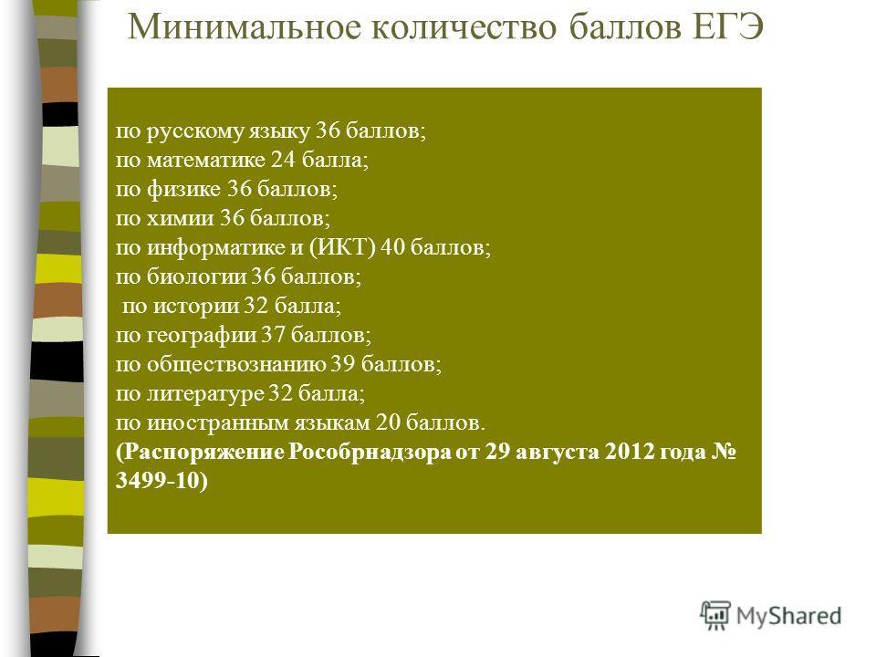 Минимальное количество баллов ЕГЭ по русскому языку 36 баллов; по математике 24 балла; по физике 36 баллов; по химии 36 баллов; по информатике и (ИКТ) 40 баллов; по биологии 36 баллов; по истории 32 балла; по географии 37 баллов; по обществознанию 39