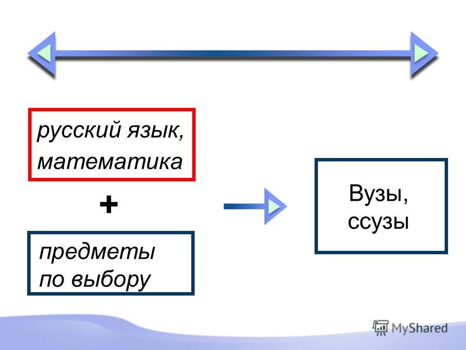 русский язык, математика предметы по выбору Вузы, ссузы +