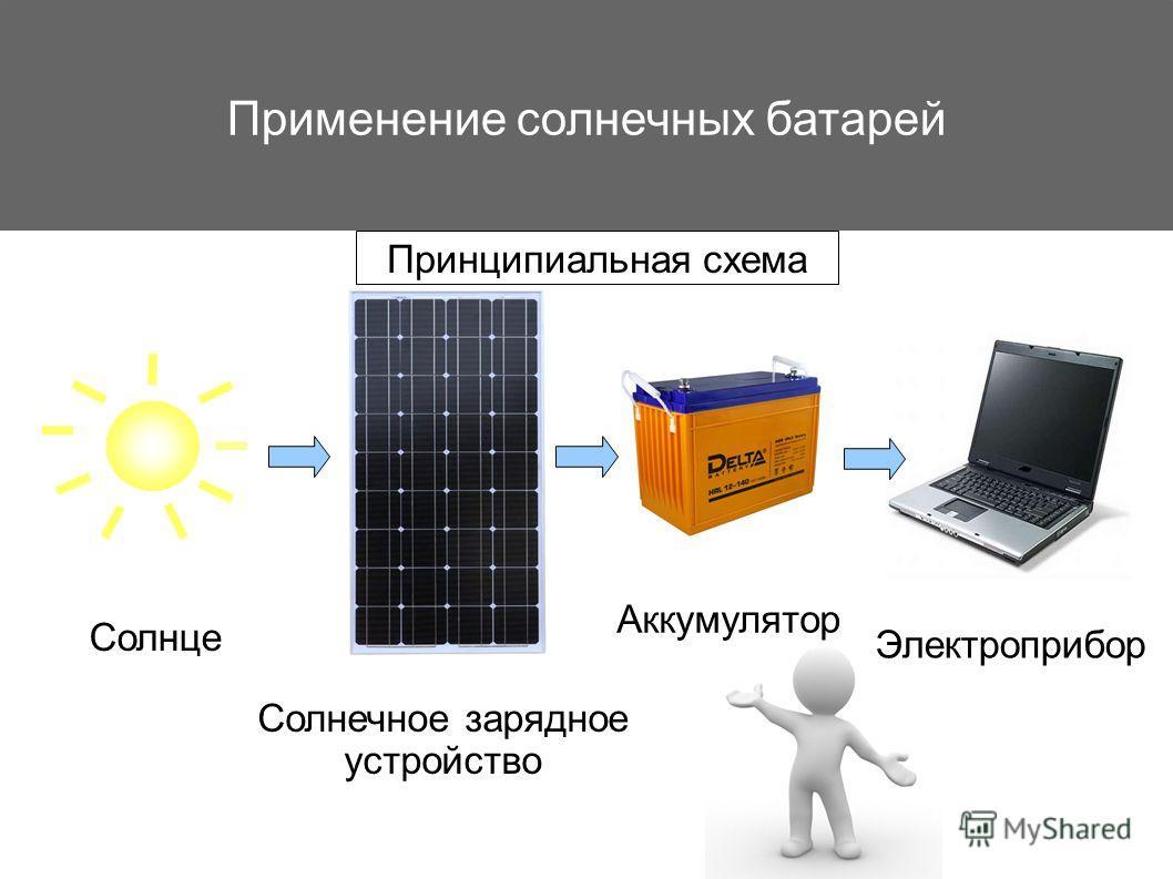 Солнце Солнечное зарядное устройство Аккумулятор Электроприбор Применение солнечных батарей Принципиальная схема