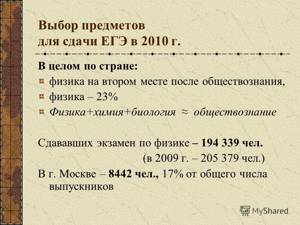 Выбор предметов для сдачи ЕГЭ в 2010 г. В целом по стране: физика на втором месте после обществознания, физика – 23% Физика+химия+биология обществознание Сдававших экзамен по физике – 194 339 чел. (в 2009 г. – 205 379 чел.) В г. Москве – 8442 чел., 1