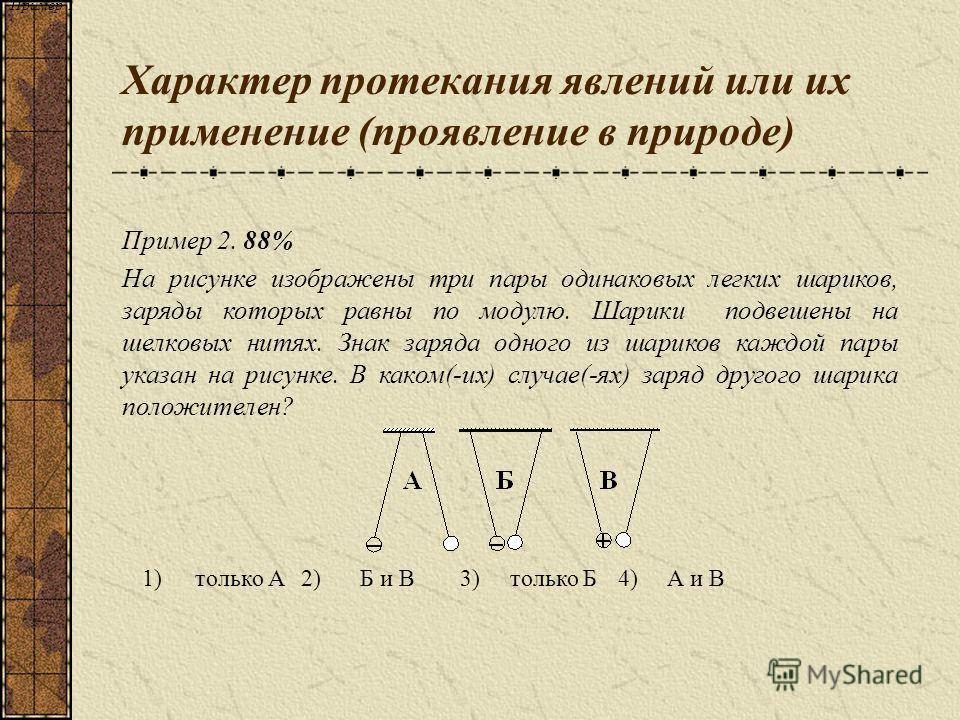 Характер протекания явлений или их применение (проявление в природе) 1)только А2)Б и В3)только Б4)А и В Пример 1 Пример 2. 88% На рисунке изображены три пары одинаковых легких шариков, заряды которых равны по модулю. Шарики подвешены на шелковых нитя