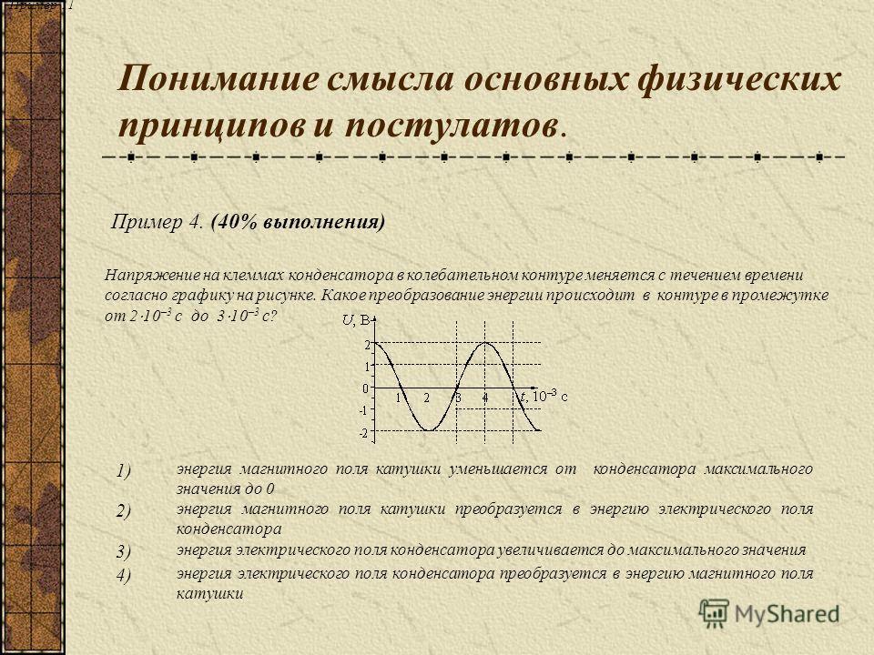Понимание смысла основных физических принципов и постулатов. Пример 4. (40% выполнения) 1) энергия магнитного поля катушки уменьшается от конденсатора максимального значения до 0 2) энергия магнитного поля катушки преобразуется в энергию электрическо