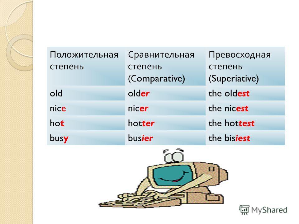 Положительная степень Сравнительная степень ( С omparative) Превосходная степень (Superiative) oldolderthe oldest nicenicerthe nicest hothotterthe hottest busybusierthe bisiest