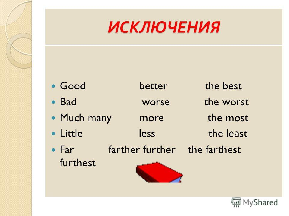 ИСКЛЮЧЕНИЯ Good better the best Bad worse the worst Much many more the most Little less the l еа st Far farther further the farthest furthest