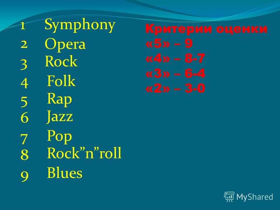 123456789123456789 Symphony Opera Rock Rap Folk Jazz Pop Rocknroll Blues Критерии оценки «5» – 9 «4» – 8-7 «3» – 6-4 «2» – 3-0