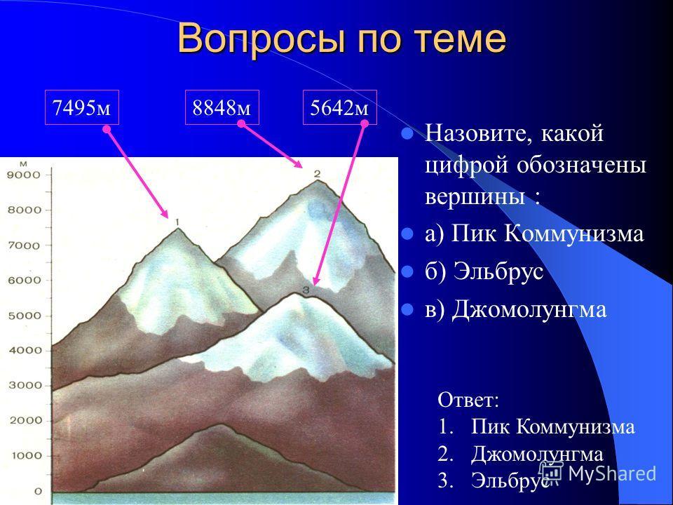 Первый покоритель Кавказа Андрей Васильевич Пастухов вместе со своими спутниками одолел самые высокие отметки Кавказа за 6 суток: сначала Западную (5642), затем Восточную(5621) вершины.