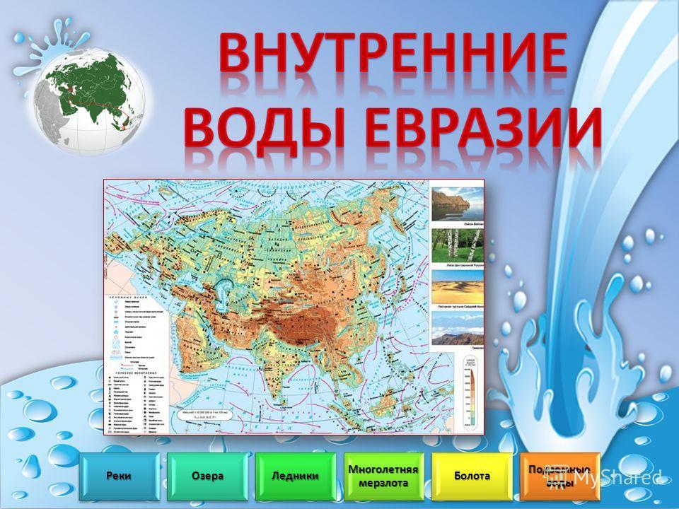 РекиОзераЛедники Многолетняя мерзлота Болота Подземные воды