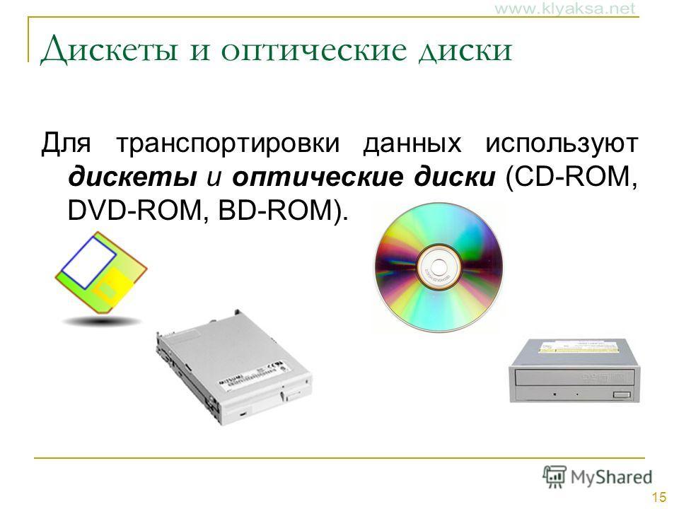 15 Дискеты и оптические диски Для транспортировки данных используют дискеты и оптические диски (CD-ROM, DVD-ROM, BD-ROM).