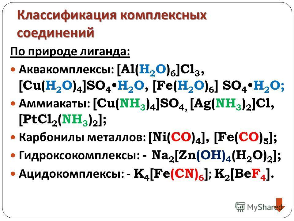 Классификация комплексных соединений По природе лиганда: Аквакомплексы: [Al(H 2 O) 6 ]Cl 3, [Cu(H 2 O) 4 ]SO 4H 2 O, [Fe(H 2 O) 6 ] SO 4H 2 O; Аммиакаты: [Cu(NH 3 ) 4 ]SO 4, [Ag(NH 3 ) 2 ]Cl, [PtCl 2 (NH 3 ) 2 ]; Карбонилы металлов: [Ni(CO) 4 ], [Fe(