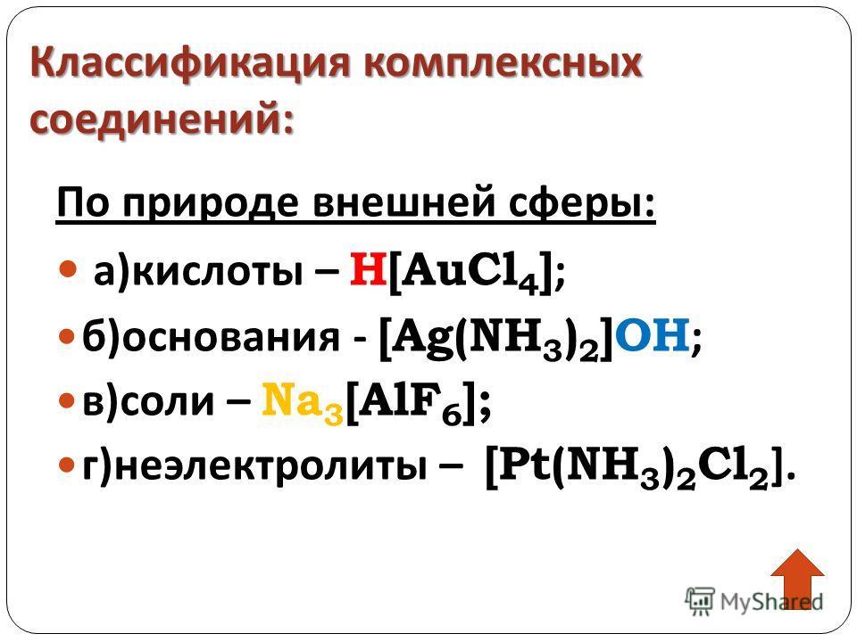 Классификация комплексных соединений : По природе внешней сферы: а)кислоты – H[AuCl 4 ] ; б)основания - [Ag(NH 3 ) 2 ]OH ; в)соли – Na 3 [AlF 6 ]; г)неэлектролиты – [Pt(NH 3 ) 2 Cl 2 ].