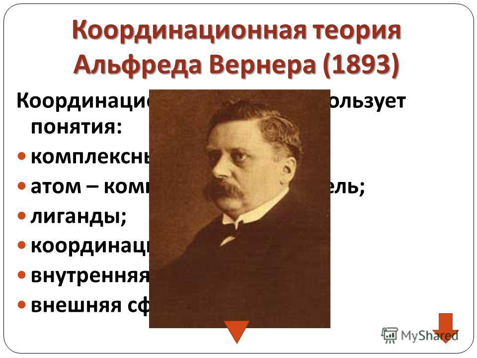 Координационная теория Альфреда Вернера (1893) Координационная теория использует понятия : комплексные соединения ; атом – комплексообразователь ; лиганды ; координационное число ; внутренняя сфера ; внешняя сфера.