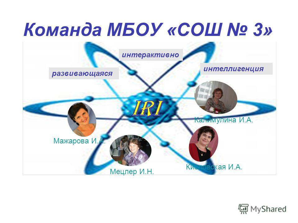 Команда МБОУ «СОШ 3» интерактивно развивающаяся интеллигенция Кисловская И.А. Мецлер И.Н. Калимулина И.А. Мажарова И.А.
