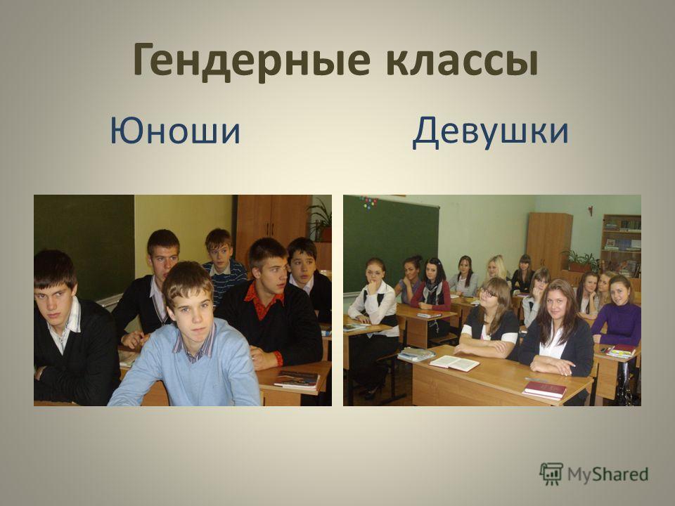 Гендерные классы Юноши Девушки